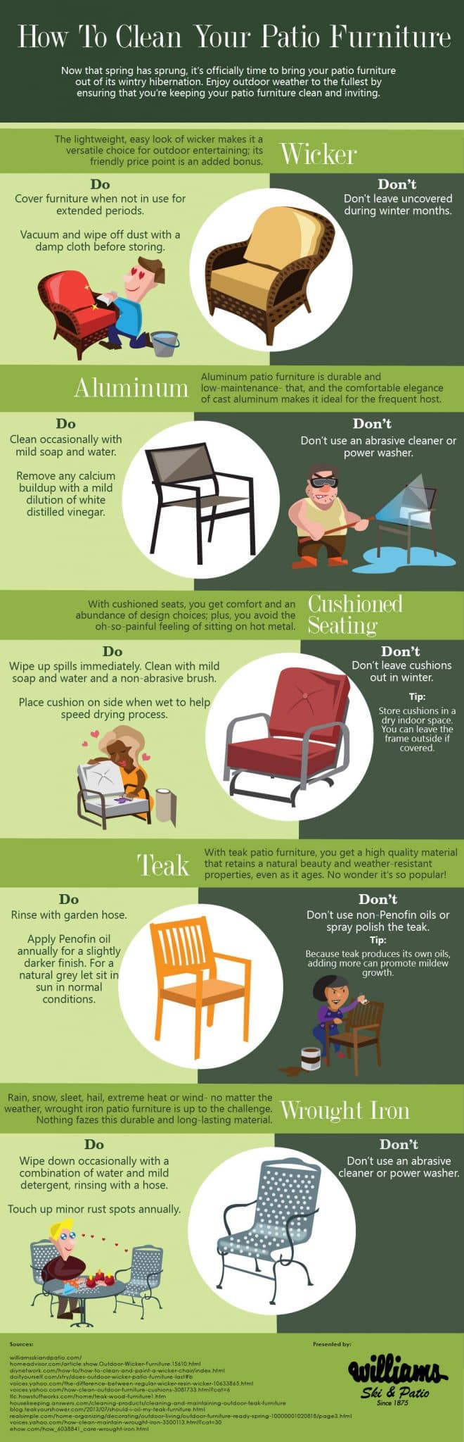 Ways To Care For Your Patio Furniture